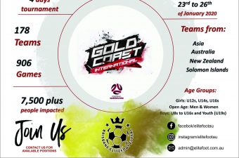 Gold Goast Cup 2020